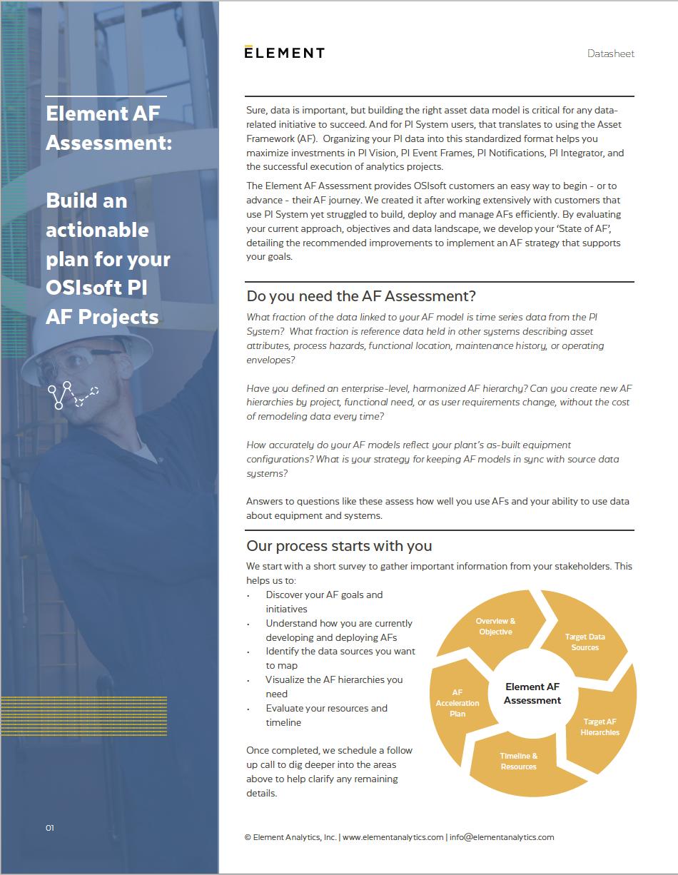 AF Assessment Cover